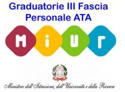 Graduatorie provvisorie di circolo e di istituto III fascia del personale ATA valide per il triennio scolastico 2021/2023 DM n.50 del 03/03/2021. AVVISO DI PUBBLICAZIONE